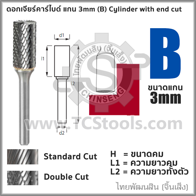 Steel Twisted Double Pointed Etching Needle 7 Inch